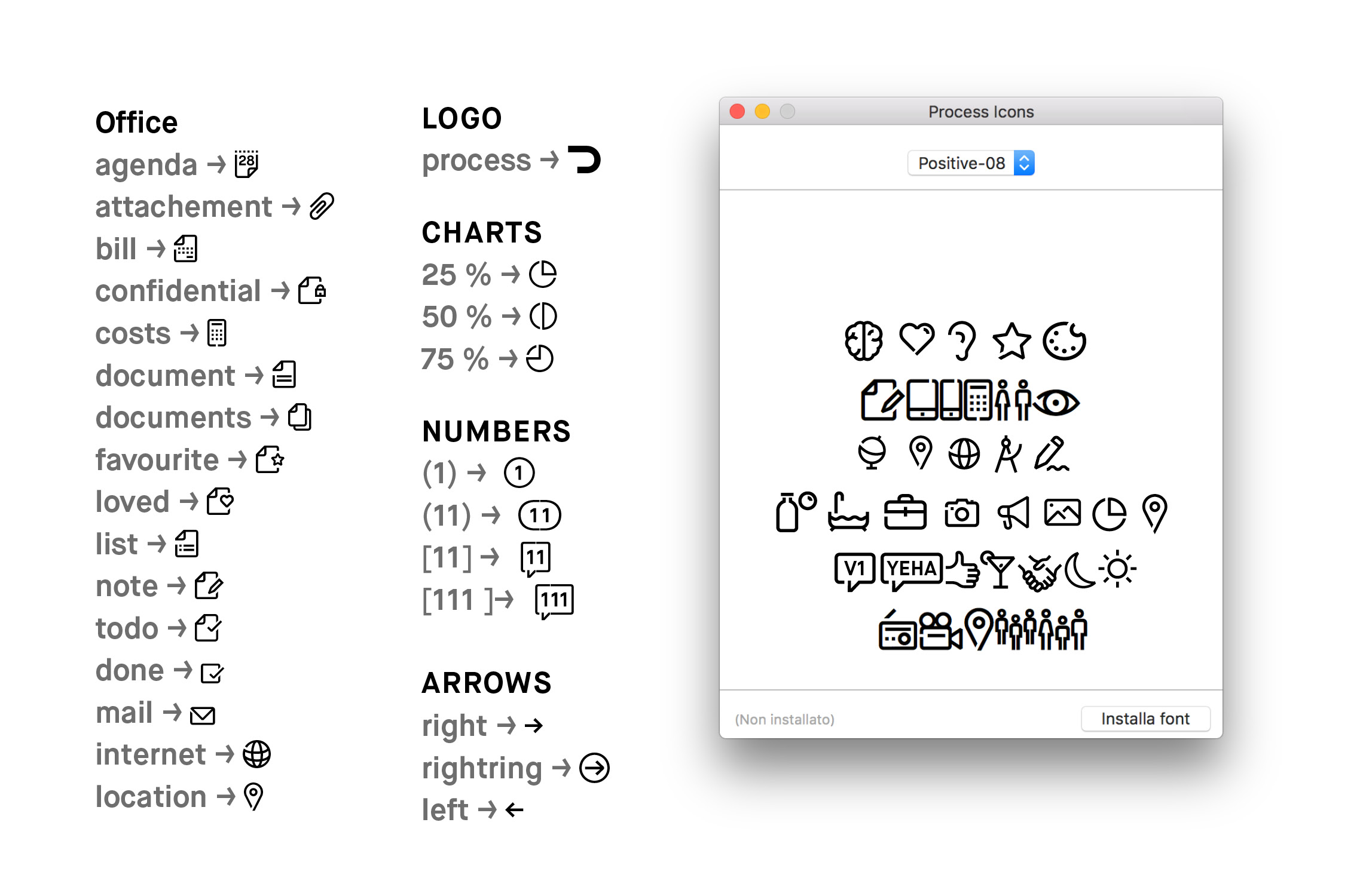 picto-font-for-process-icons-together-with-christine-gertsch